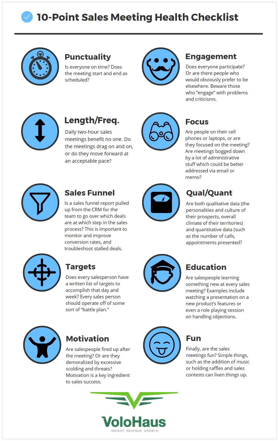 volohaus infographic